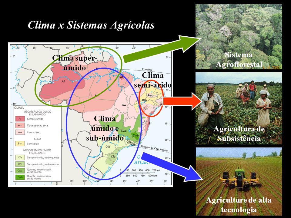Sistema Agroflorestal Agricultura de Subsistência Agriculture de alta tecnologia Clima úmido e sub-úmido Clima super- úmido Clima semi-árido Clima x S