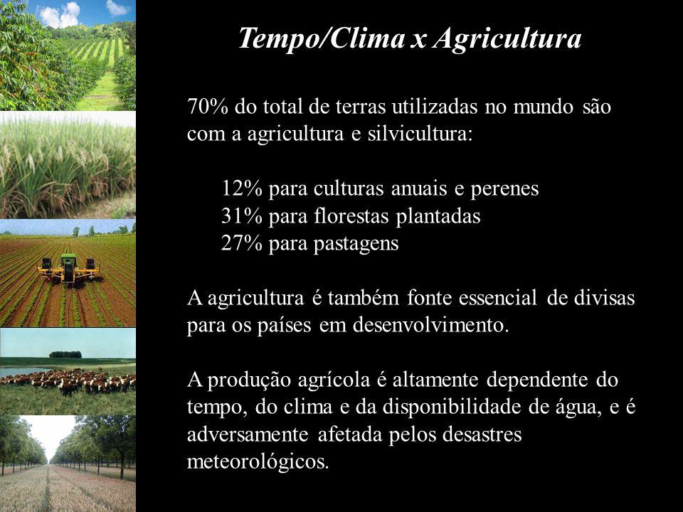 70% do total de terras utilizadas no mundo são com a agricultura e silvicultura: 12% para culturas anuais e perenes 31% para florestas plantadas 27% p