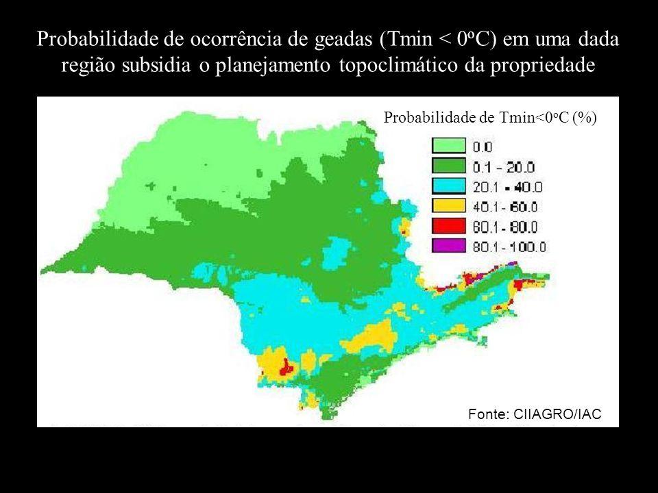 Probabilidade de ocorrência de geadas (Tmin < 0 o C) em uma dada região subsidia o planejamento topoclimático da propriedade Probabilidade de Tmin<0 o