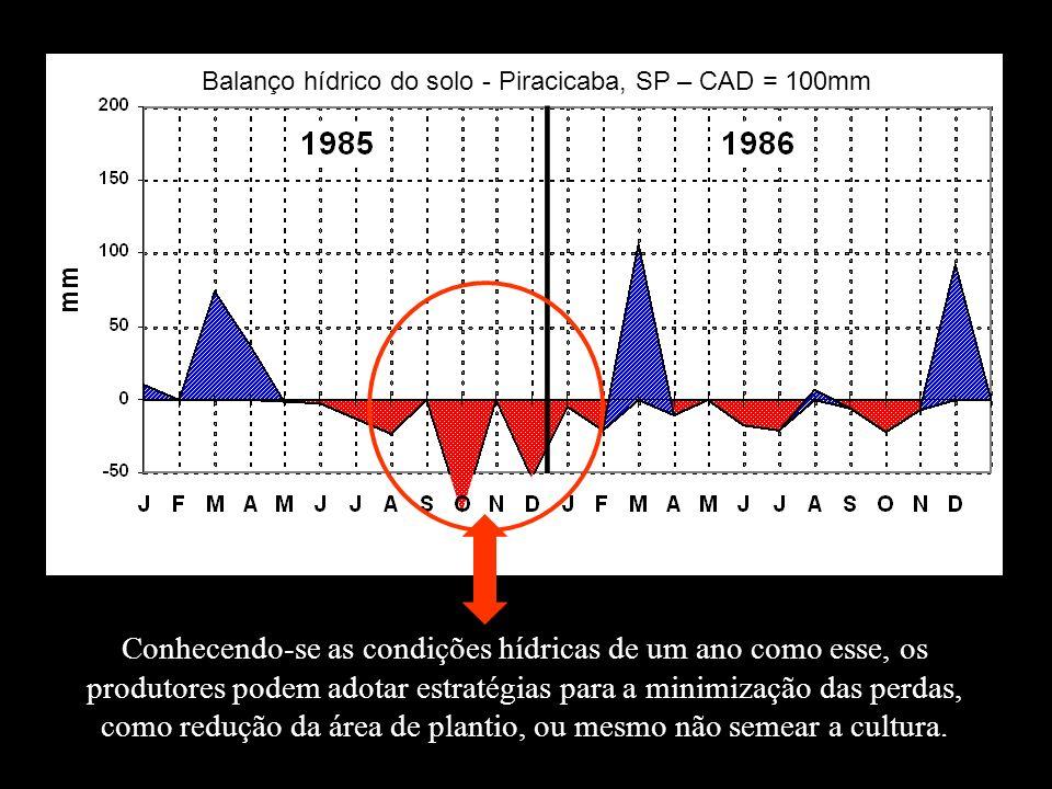 Balanço hídrico do solo - Piracicaba, SP – CAD = 100mm Conhecendo-se as condições hídricas de um ano como esse, os produtores podem adotar estratégias