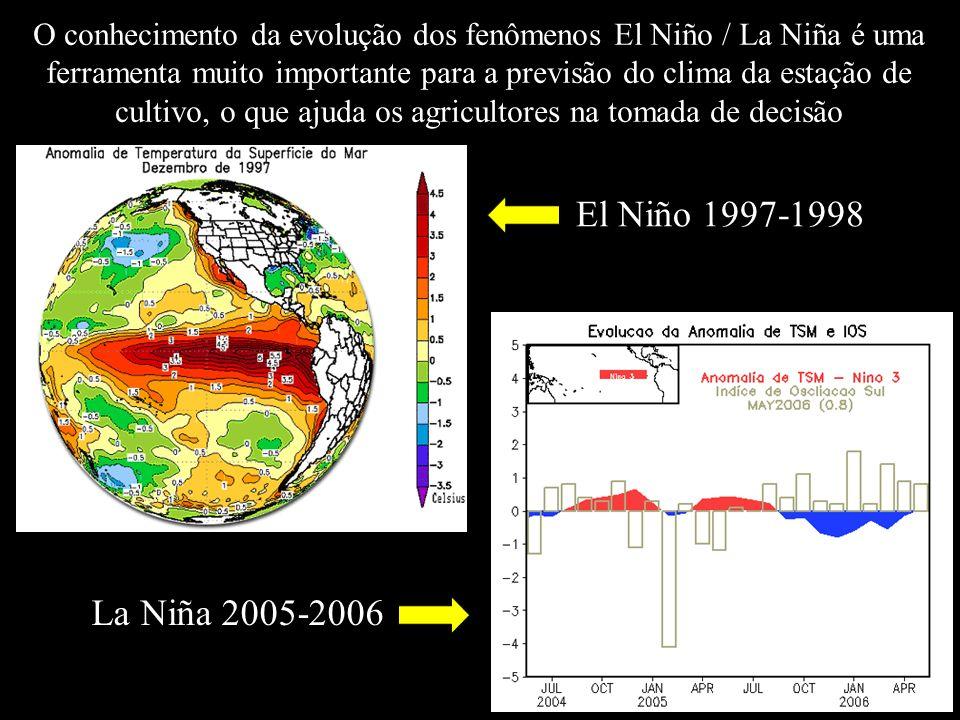 O conhecimento da evolução dos fenômenos El Niño / La Niña é uma ferramenta muito importante para a previsão do clima da estação de cultivo, o que aju