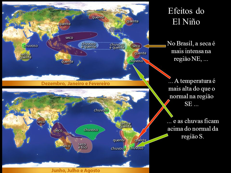 Efeitos do El Niño No Brasil, a seca é mais intensa na região NE,...... A temperatura é mais alta do que o normal na região SE...... e as chuvas ficam