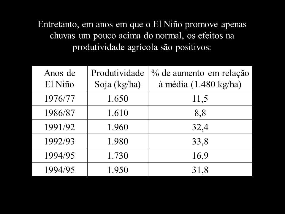 Entretanto, em anos em que o El Niño promove apenas chuvas um pouco acima do normal, os efeitos na produtividade agrícola são positivos: Anos de El Ni