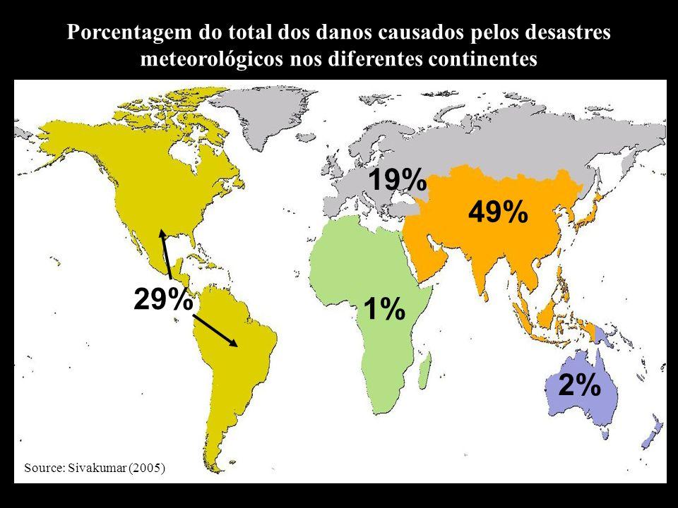 Efeitos do El Niño No Brasil, a seca é mais intensa na região NE,......