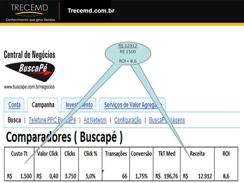 Como Montar uma Loja Virtual Trecemd.com.br R$ 12912 R$ 1500 ROI = 8,6