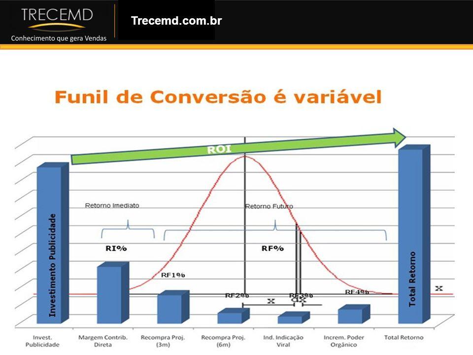 Como Montar uma Loja Virtual Trecemd.com.br