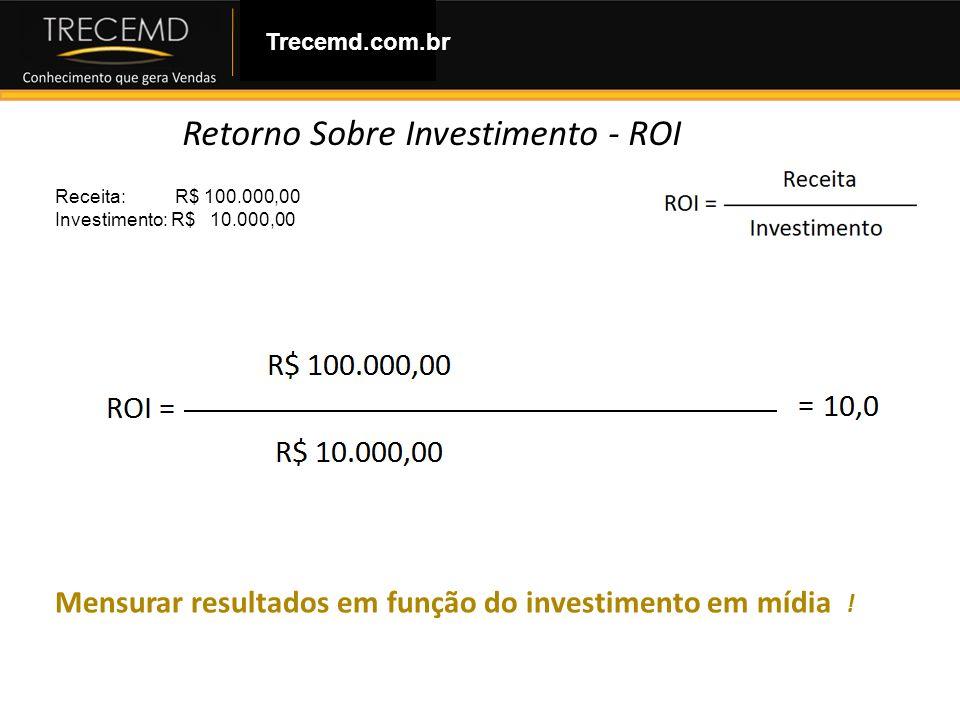 Como Montar uma Loja Virtual Trecemd.com.br Retorno Sobre Investimento - ROI Receita: R$ 100.000,00 Investimento: R$ 10.000,00 Mensurar resultados em