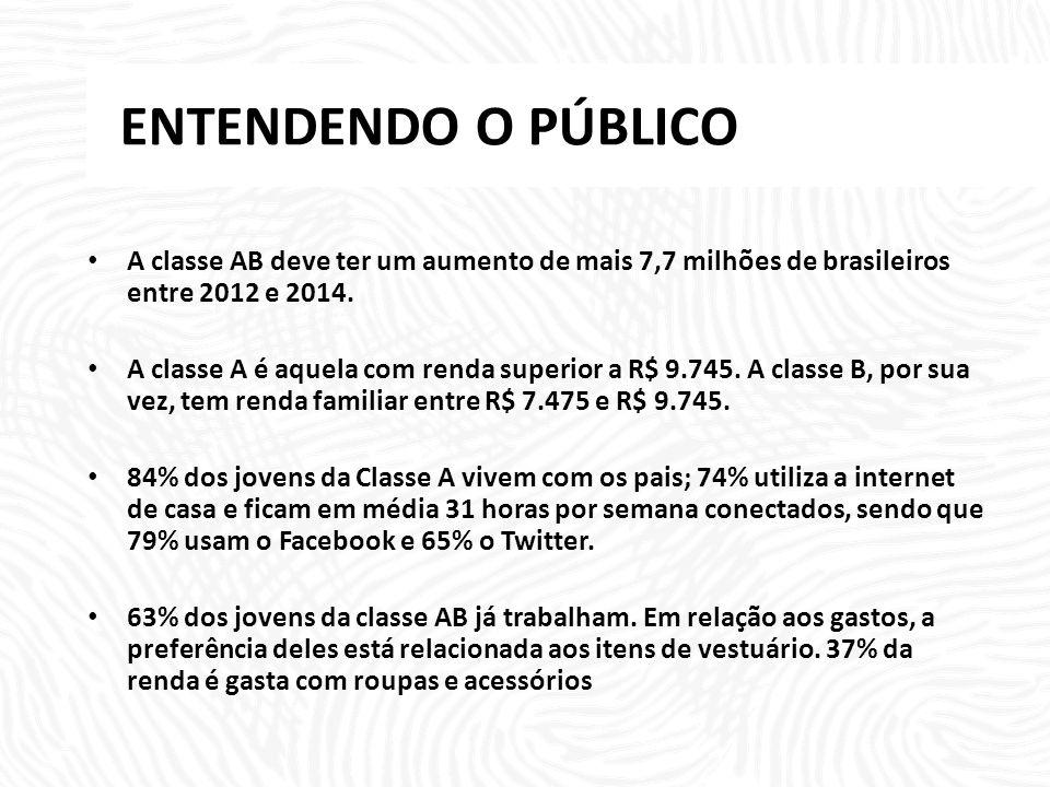ENTENDENDO O PÚBLICO A classe AB deve ter um aumento de mais 7,7 milhões de brasileiros entre 2012 e 2014. A classe A é aquela com renda superior a R$
