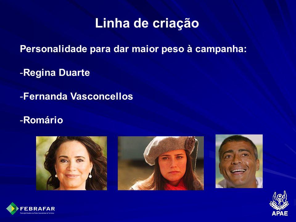 Linha de criação Personalidade para dar maior peso à campanha: -Regina Duarte -Fernanda Vasconcellos -Romário