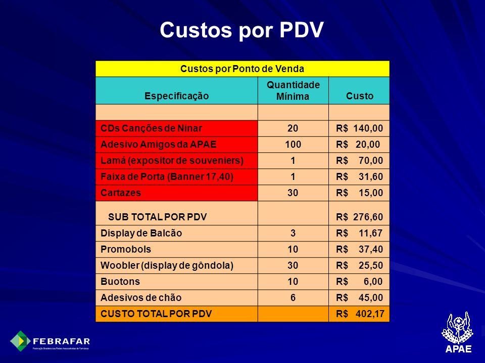 Custos por PDV Custos por Ponto de Venda Especificação Quantidade Mínima Custo CDs Canções de Ninar20 R$ 140,00 Adesivo Amigos da APAE100 R$ 20,00 Lam