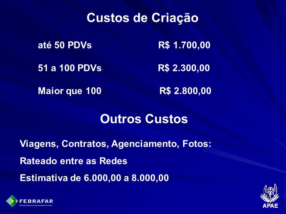Custos de Criação até 50 PDVs R$ 1.700,00 51 a 100 PDVs R$ 2.300,00 Maior que 100 R$ 2.800,00 Outros Custos Viagens, Contratos, Agenciamento, Fotos: R