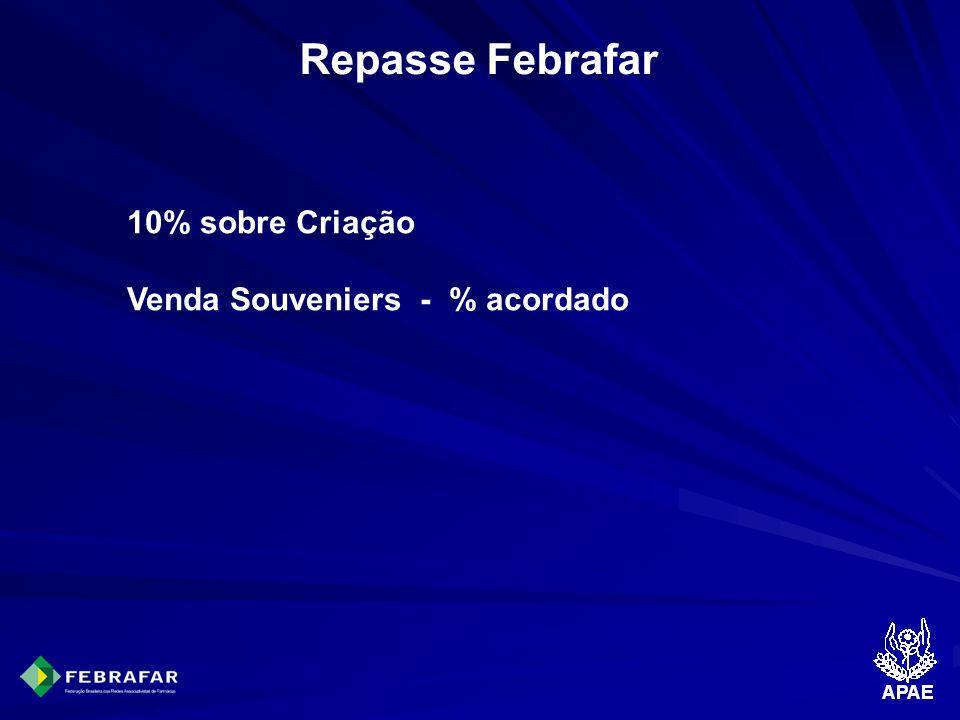 Repasse Febrafar 10% sobre Criação Venda Souveniers - % acordado