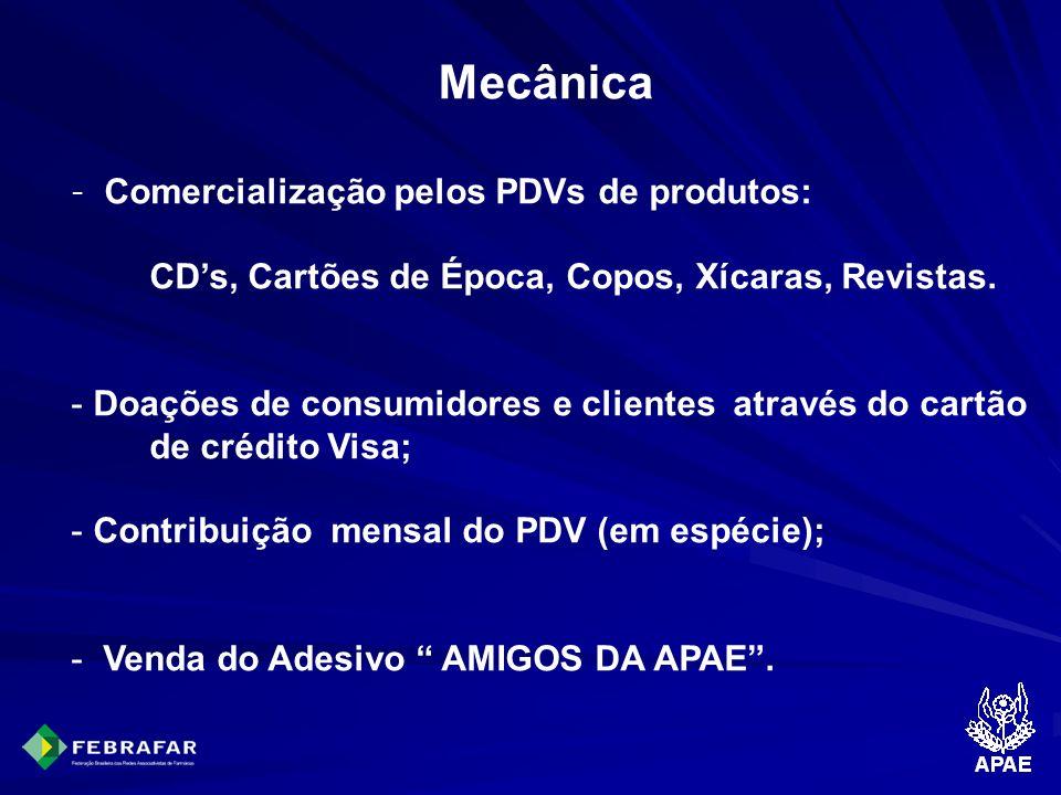 Mecânica - Comercialização pelos PDVs de produtos: CDs, Cartões de Época, Copos, Xícaras, Revistas. - Doações de consumidores e clientes através do ca