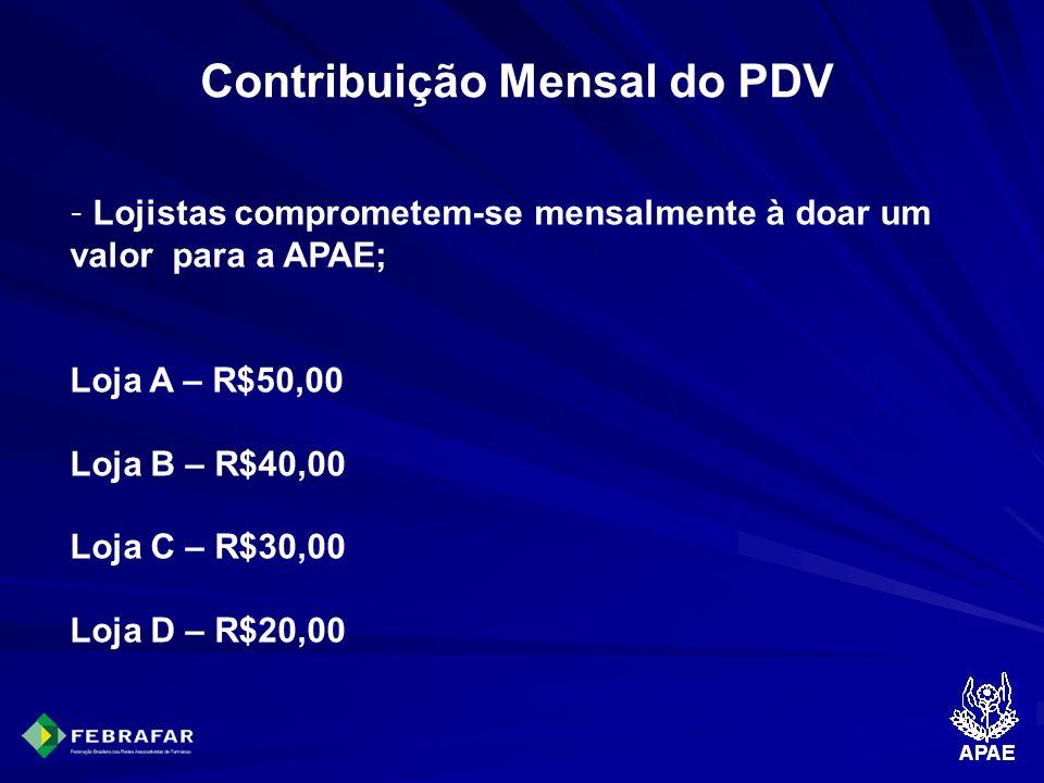 Contribuição Mensal do PDV - Lojistas comprometem-se mensalmente à doar um valor para a APAE; Loja A – R$50,00 Loja B – R$40,00 Loja C – R$30,00 Loja