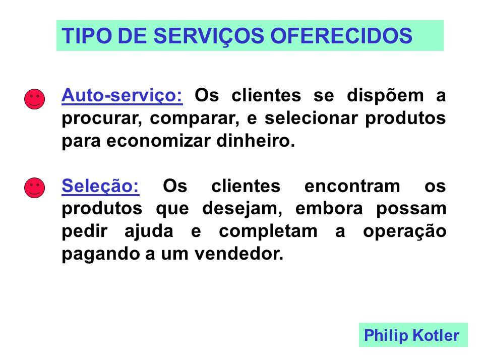 TIPO DE SERVIÇOS OFERECIDOS Auto-serviço: Os clientes se dispõem a procurar, comparar, e selecionar produtos para economizar dinheiro. Seleção: Os cli
