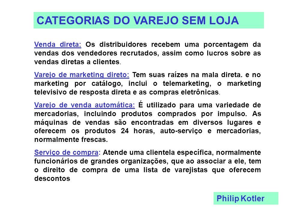 CATEGORIAS DO VAREJO SEM LOJA Venda direta: Os distribuidores recebem uma porcentagem da vendas dos vendedores recrutados, assim como lucros sobre as