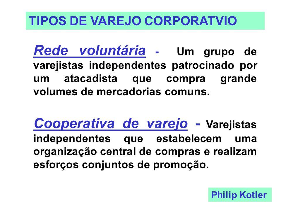 TIPOS DE VAREJO CORPORATVIO Rede voluntária - Um grupo de varejistas independentes patrocinado por um atacadista que compra grande volumes de mercador