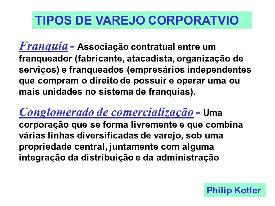 Franquia - Associação contratual entre um franqueador (fabricante, atacadista, organização de serviços) e franqueados (empresários independentes que c
