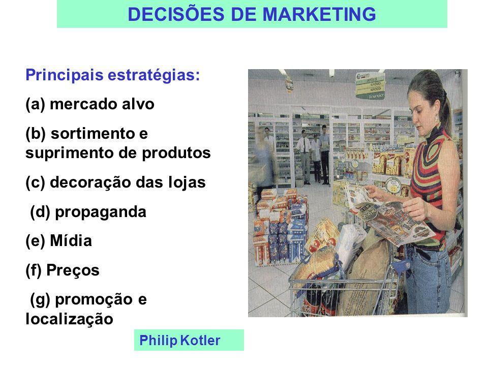 DECISÕES DE MARKETING Principais estratégias: (a) mercado alvo (b) sortimento e suprimento de produtos (c) decoração das lojas (d) propaganda (e) Mídi