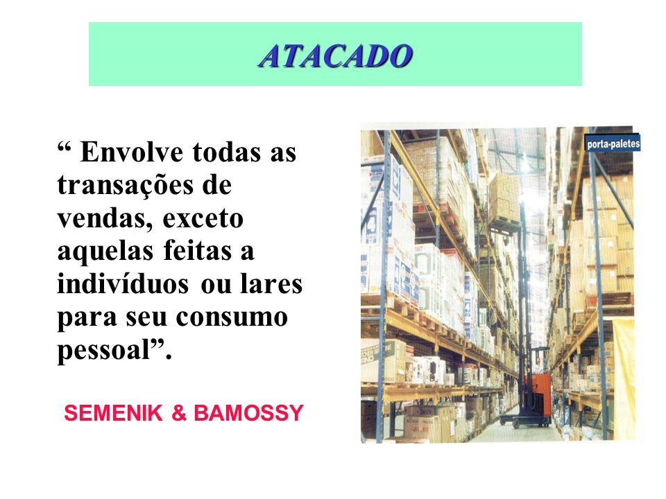 ATACADO Envolve todas as transações de vendas, exceto aquelas feitas a indivíduos ou lares para seu consumo pessoal. SEMENIK & BAMOSSY