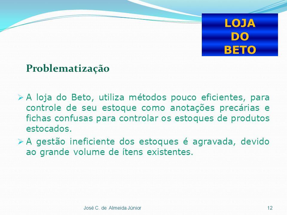 Problematização A loja do Beto, utiliza métodos pouco eficientes, para controle de seu estoque como anotações precárias e fichas confusas para controlar os estoques de produtos estocados.