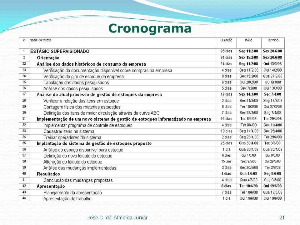 Cronograma José C. de Almeida Júnior21