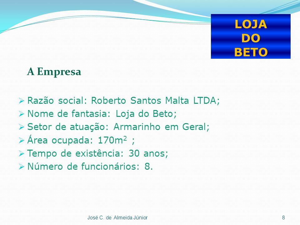 A Empresa Razão social: Roberto Santos Malta LTDA; Nome de fantasia: Loja do Beto; Setor de atuação: Armarinho em Geral; Área ocupada: 170m 2 ; Tempo de existência: 30 anos; Número de funcionários: 8.