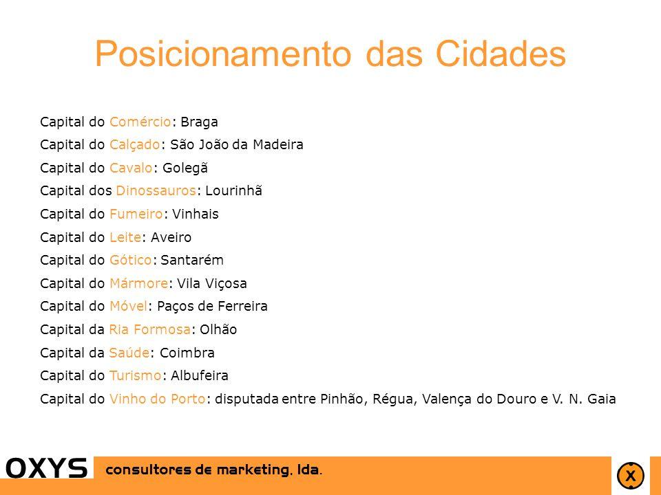 10 OXYS consultores de marketing, lda. Posicionamento das Cidades Capital do Comércio: Braga Capital do Calçado: São João da Madeira Capital do Cavalo