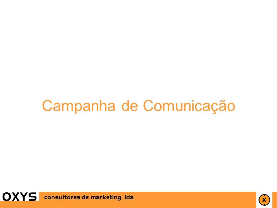 12 OXYS consultores de marketing, lda. Campanha de Comunicação