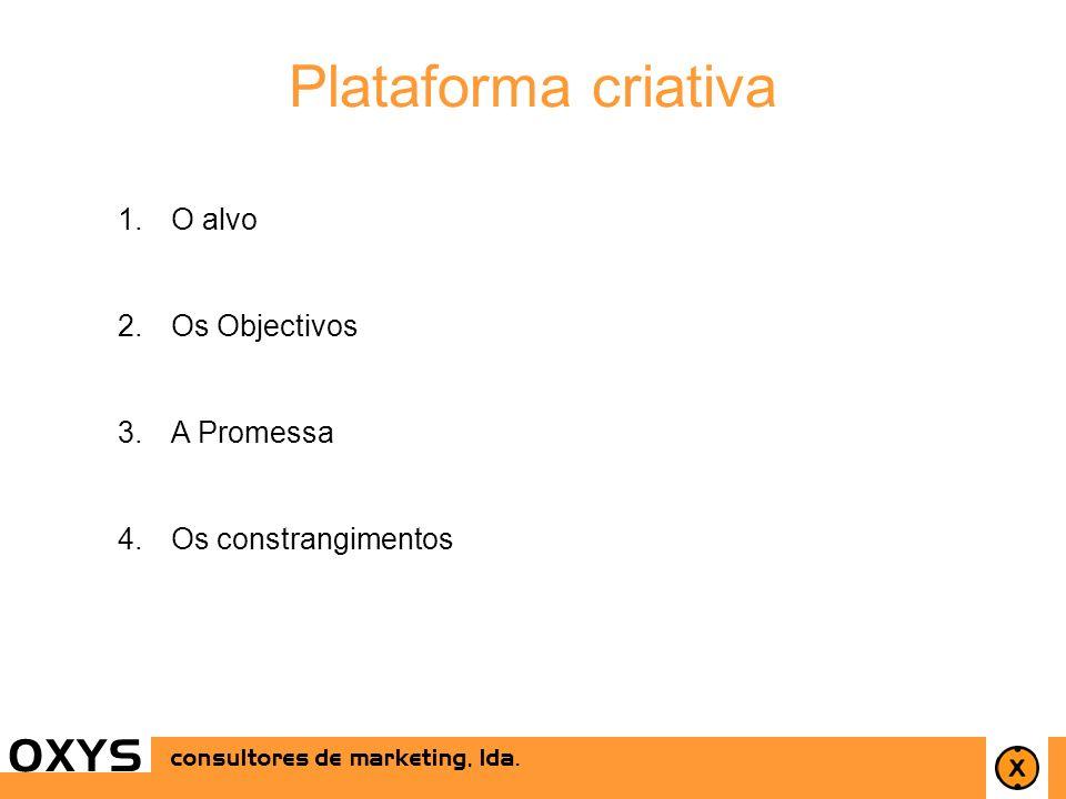 13 Plataforma criativa OXYS 1.O alvo 2.Os Objectivos 3.A Promessa 4.Os constrangimentos consultores de marketing, lda.