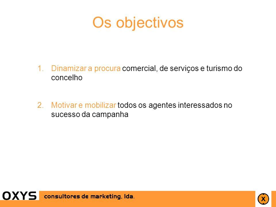 16 Os objectivos OXYS 1.Dinamizar a procura comercial, de serviços e turismo do concelho 2.Motivar e mobilizar todos os agentes interessados no sucess