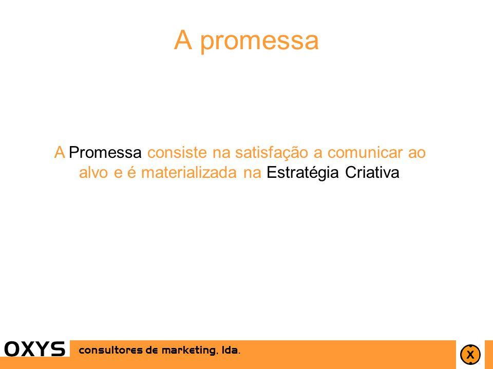 17 A promessa OXYS consultores de marketing, lda. A Promessa consiste na satisfação a comunicar ao alvo e é materializada na Estratégia Criativa
