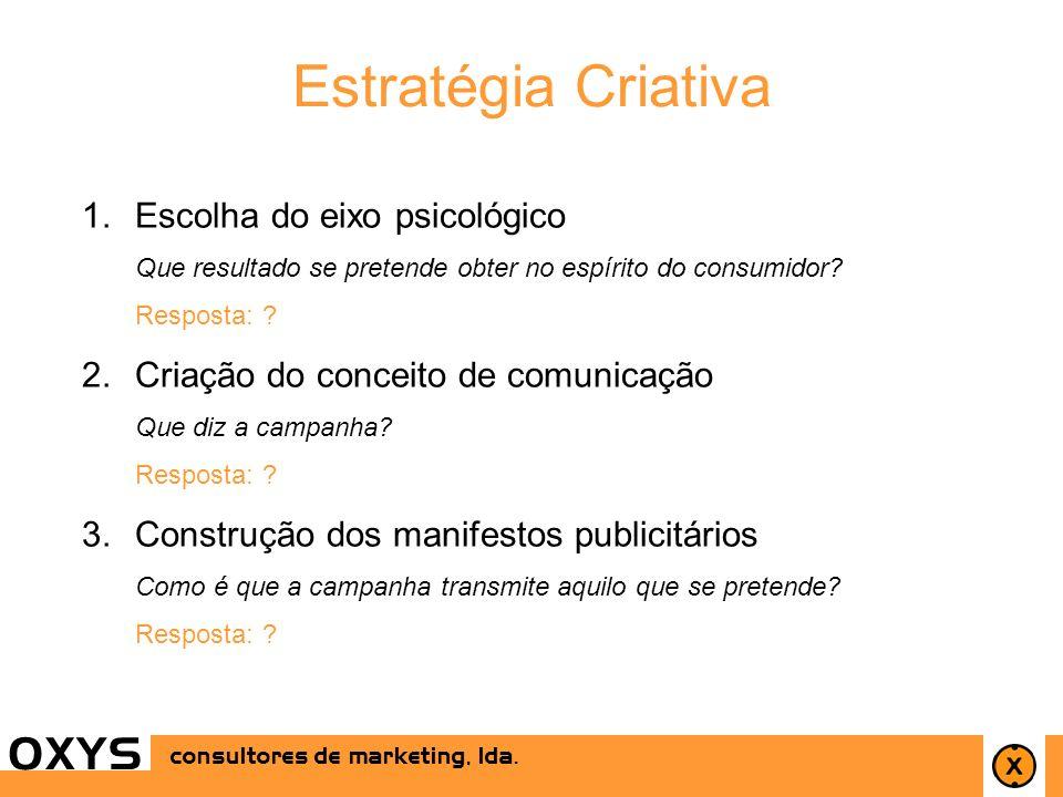 18 Estratégia Criativa OXYS 1.Escolha do eixo psicológico Que resultado se pretende obter no espírito do consumidor? Resposta: ? 2.Criação do conceito