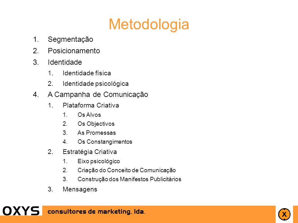 2 Metodologia OXYS 1.Segmentação 2.Posicionamento 3.Identidade 1.Identidade física 2.Identidade psicológica 4.A Campanha de Comunicação 1.Plataforma C