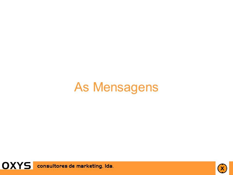 21 OXYS consultores de marketing, lda. OXYS As Mensagens