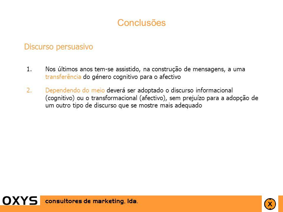 28 OXYS consultores de marketing, lda. OXYS Conclusões Discurso persuasivo 1.Nos últimos anos tem-se assistido, na construção de mensagens, a uma tran