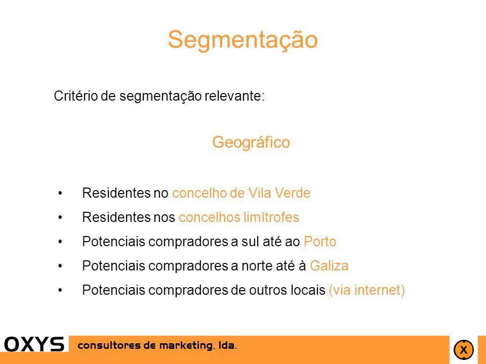 3 Segmentação OXYS Critério de segmentação relevante: consultores de marketing, lda. Geográfico Residentes no concelho de Vila Verde Residentes nos co