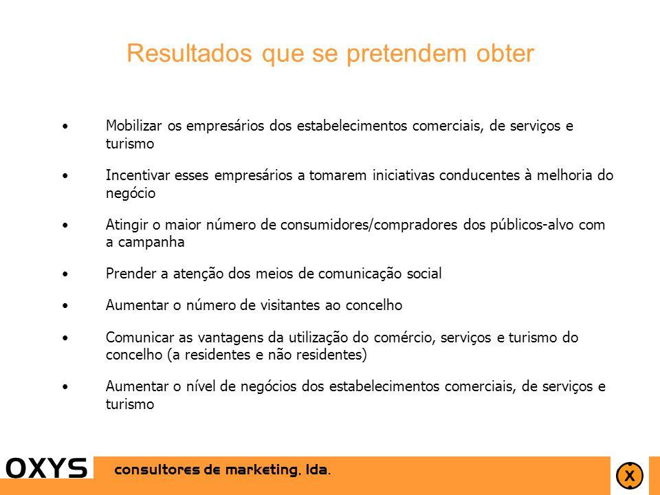 OXYSOXYS Resultados que se pretendem obter Mobilizar os empresários dos estabelecimentos comerciais, de serviços e turismo Incentivar esses empresário
