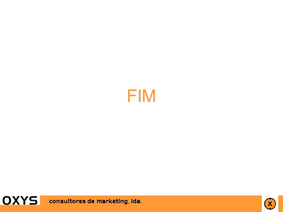 OXYSOXYS FIM consultores de marketing, lda.