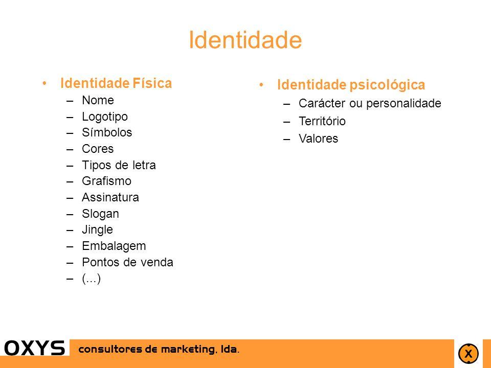 4 Identidade OXYS consultores de marketing, lda. Identidade Física –Nome –Logotipo –Símbolos –Cores –Tipos de letra –Grafismo –Assinatura –Slogan –Jin