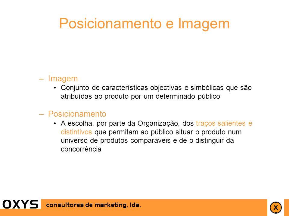 5 OXYS consultores de marketing, lda. –Imagem Conjunto de características objectivas e simbólicas que são atribuídas ao produto por um determinado púb