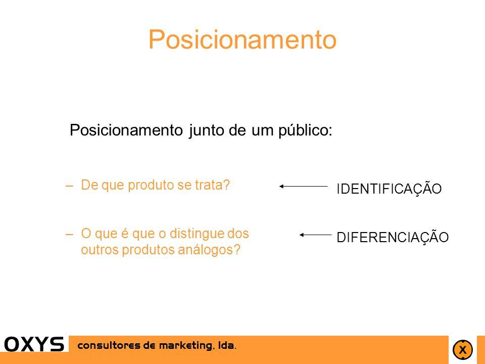 6 OXYS consultores de marketing, lda. Posicionamento –De que produto se trata? –O que é que o distingue dos outros produtos análogos? IDENTIFICAÇÃO DI