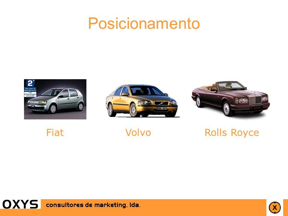 8 OXYS consultores de marketing, lda. FiatVolvoRolls Royce Posicionamento