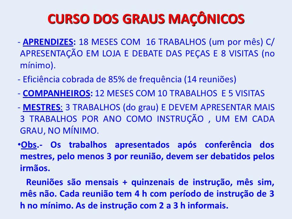 CURSO DOS GRAUS MAÇÔNICOS - APRENDIZES: 18 MESES COM 16 TRABALHOS (um por mês) C/ APRESENTAÇÃO EM LOJA E DEBATE DAS PEÇAS E 8 VISITAS (no mínimo).