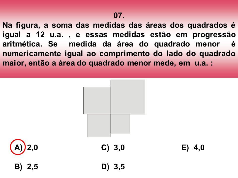 07. Na figura, a soma das medidas das áreas dos quadrados é igual a 12 u.a., e essas medidas estão em progressão aritmética. Se medida da área do quad