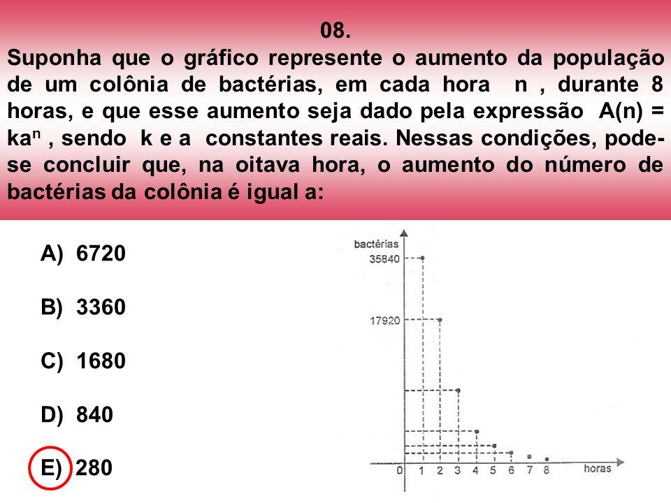 08. Suponha que o gráfico represente o aumento da população de um colônia de bactérias, em cada hora n, durante 8 horas, e que esse aumento seja dado