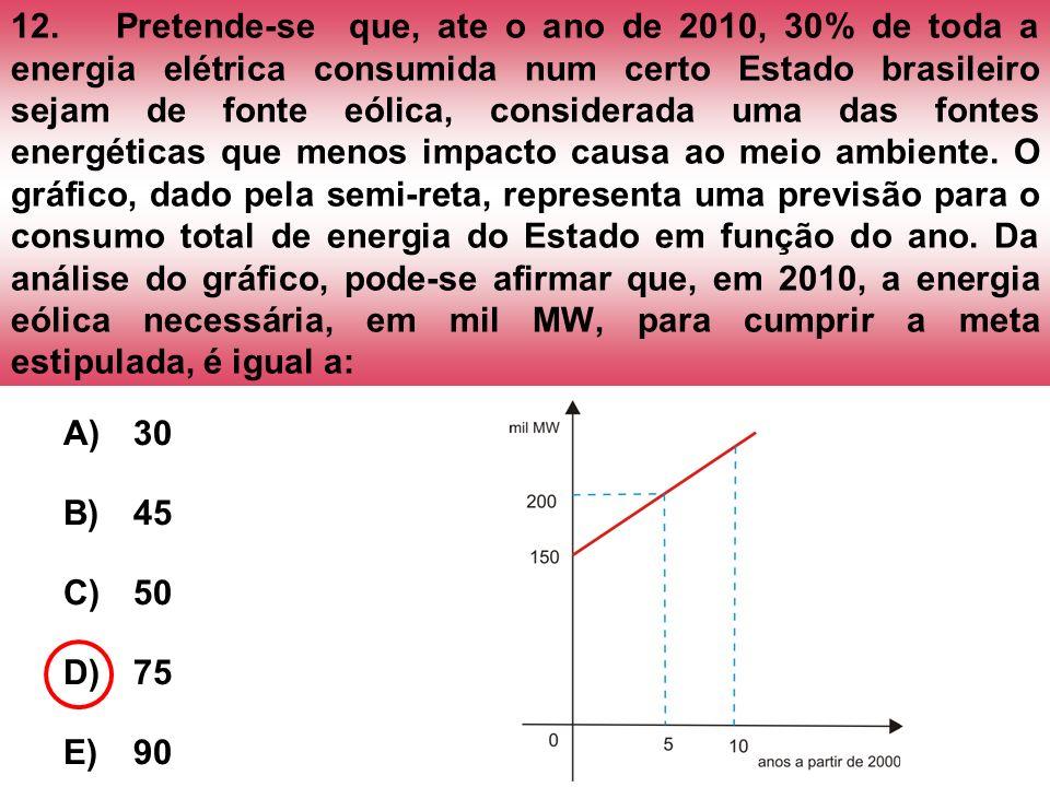 12.Pretende-se que, ate o ano de 2010, 30% de toda a energia elétrica consumida num certo Estado brasileiro sejam de fonte eólica, considerada uma das