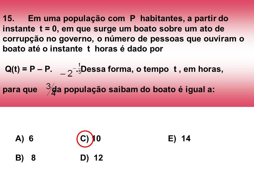 15.Em uma população com P habitantes, a partir do instante t = 0, em que surge um boato sobre um ato de corrupção no governo, o número de pessoas que