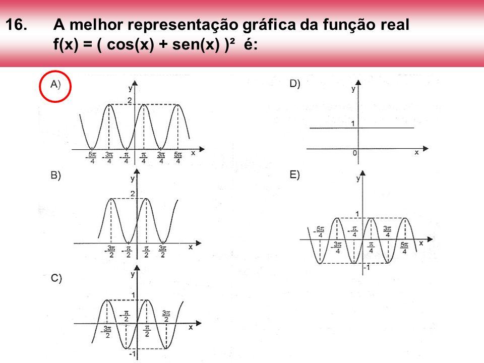 16.A melhor representação gráfica da função real f(x) = ( cos(x) + sen(x) )² é: