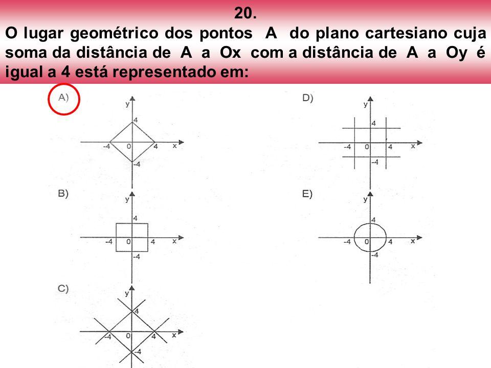 20. O lugar geométrico dos pontos A do plano cartesiano cuja soma da distância de A a Ox com a distância de A a Oy é igual a 4 está representado em: